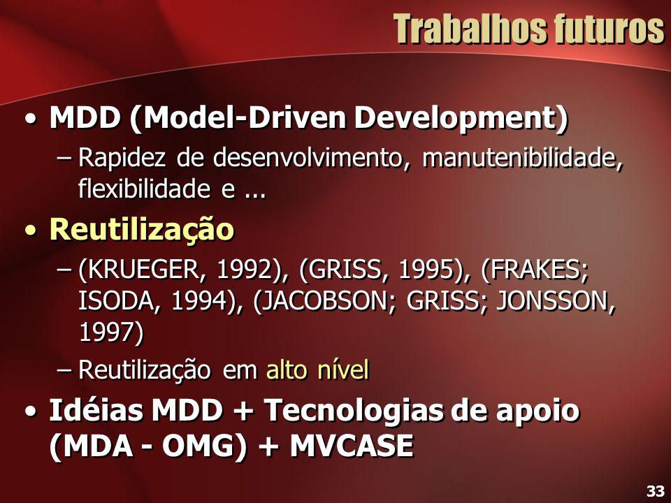 Trabalhos futuros MDD (Model-Driven Development) Reutilização