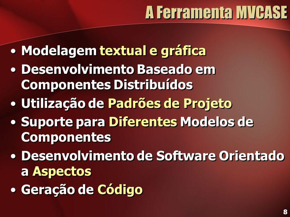 A Ferramenta MVCASE Modelagem textual e gráfica
