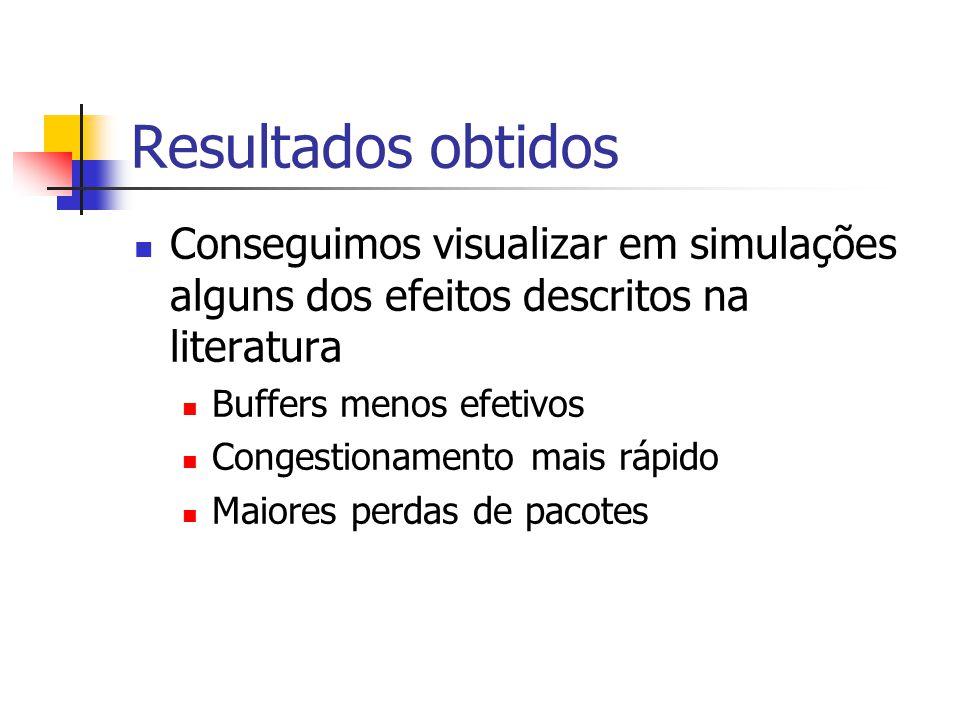 Resultados obtidos Conseguimos visualizar em simulações alguns dos efeitos descritos na literatura.