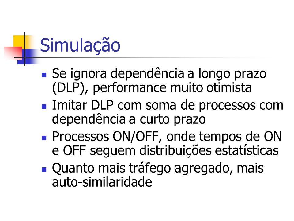 Simulação Se ignora dependência a longo prazo (DLP), performance muito otimista. Imitar DLP com soma de processos com dependência a curto prazo.