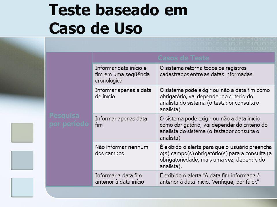Teste baseado em Caso de Uso
