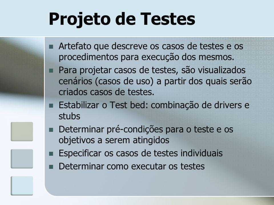 Projeto de Testes Artefato que descreve os casos de testes e os procedimentos para execução dos mesmos.