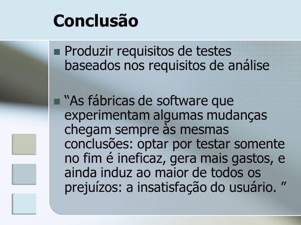 Conclusão Produzir requisitos de testes baseados nos requisitos de análise.