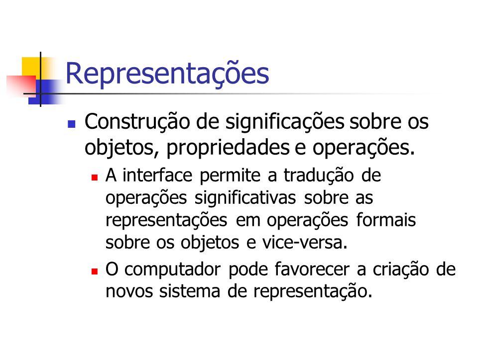 Representações Construção de significações sobre os objetos, propriedades e operações.