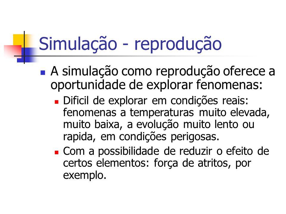 Simulação - reprodução