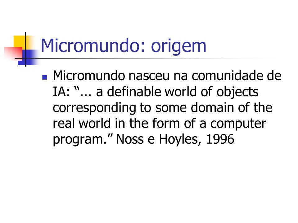 Micromundo: origem