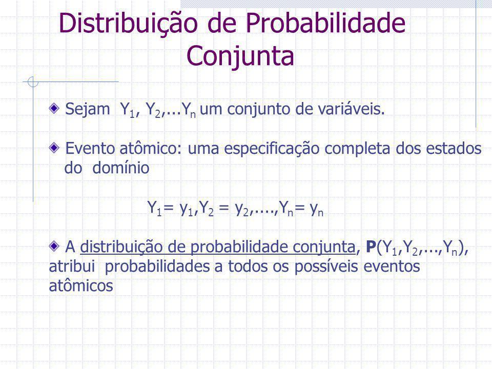 Distribuição de Probabilidade Conjunta
