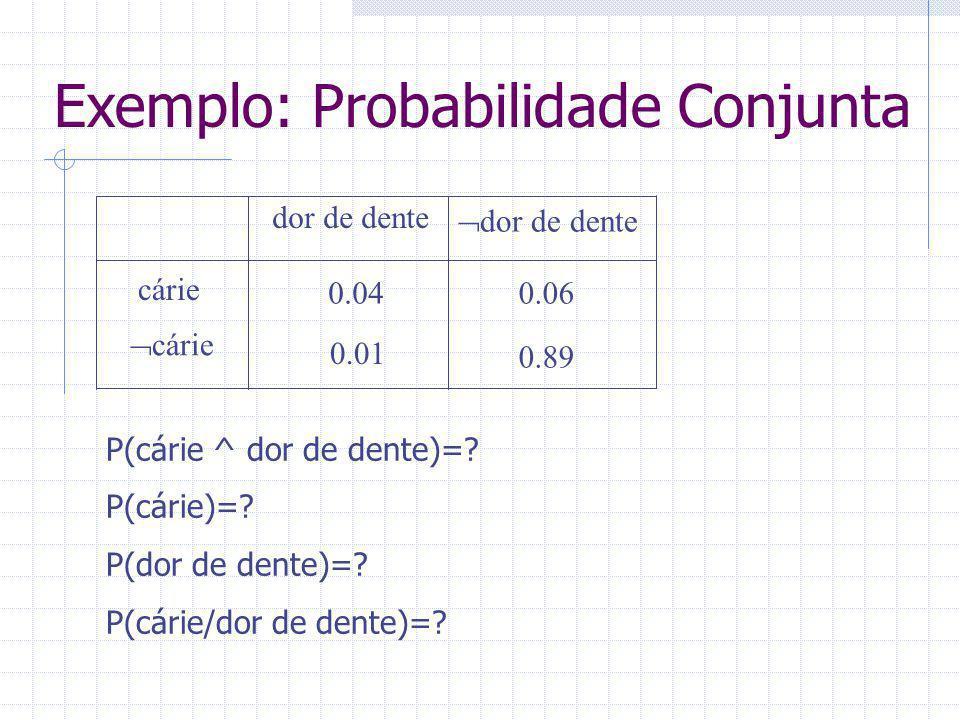 Exemplo: Probabilidade Conjunta
