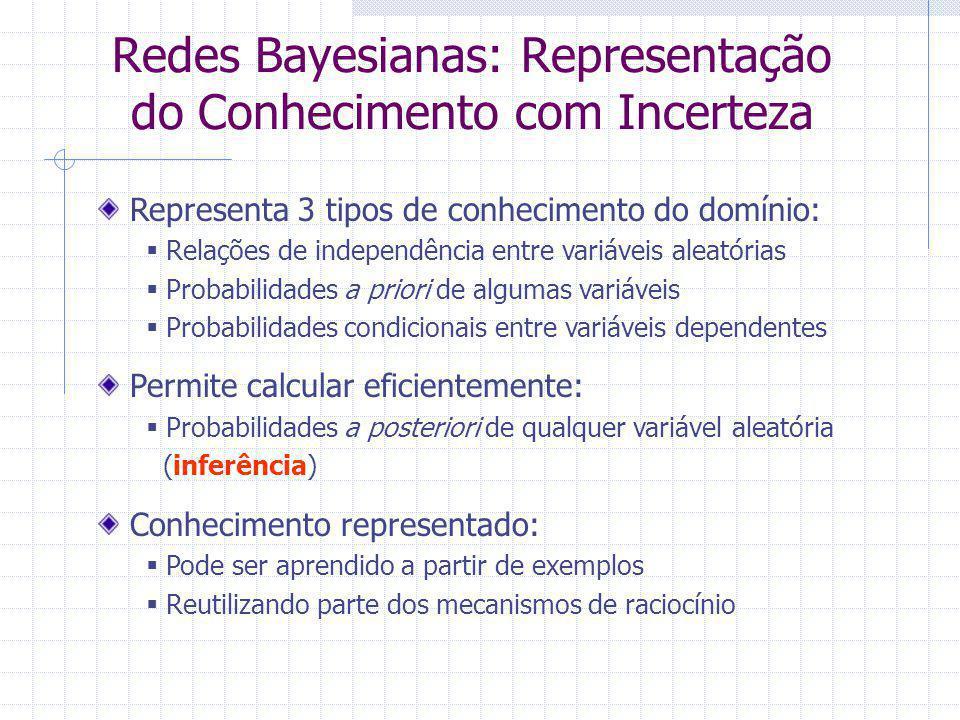 Redes Bayesianas: Representação do Conhecimento com Incerteza