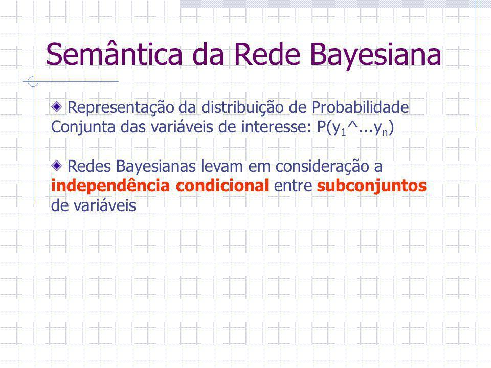 Semântica da Rede Bayesiana