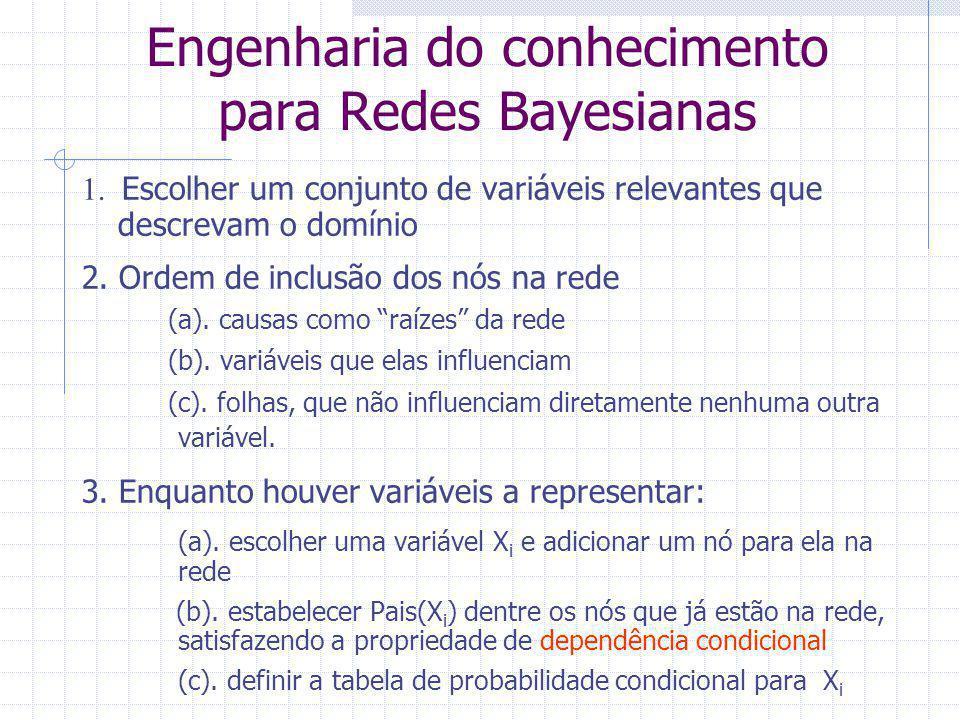 Engenharia do conhecimento para Redes Bayesianas