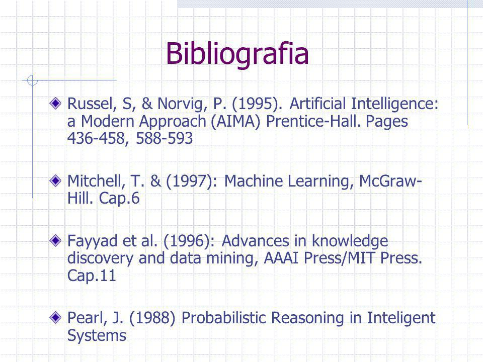 Bibliografia Russel, S, & Norvig, P. (1995). Artificial Intelligence: a Modern Approach (AIMA) Prentice-Hall. Pages 436-458, 588-593.