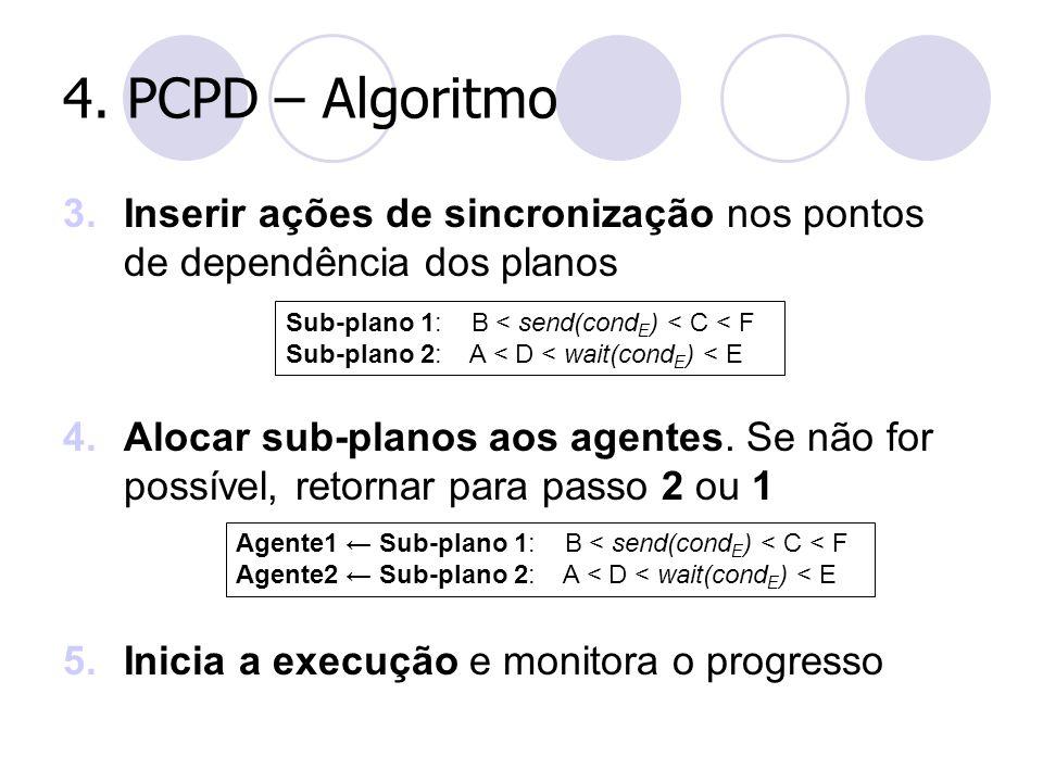 4. PCPD – Algoritmo Inserir ações de sincronização nos pontos de dependência dos planos.