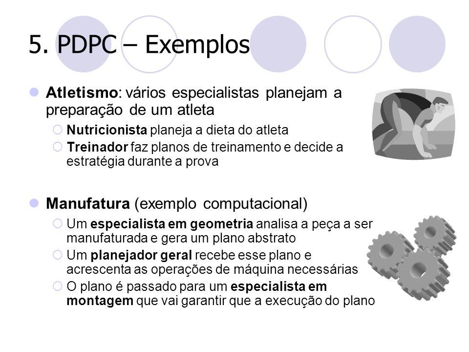 5. PDPC – Exemplos Atletismo: vários especialistas planejam a preparação de um atleta. Nutricionista planeja a dieta do atleta.