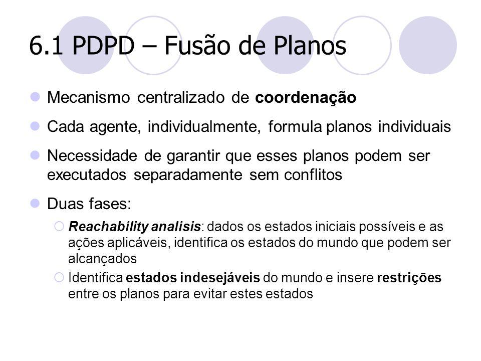 6.1 PDPD – Fusão de Planos Mecanismo centralizado de coordenação