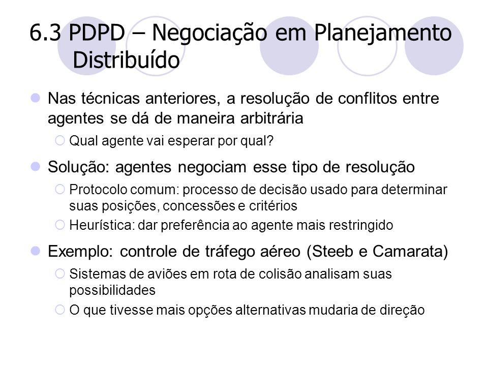 6.3 PDPD – Negociação em Planejamento Distribuído
