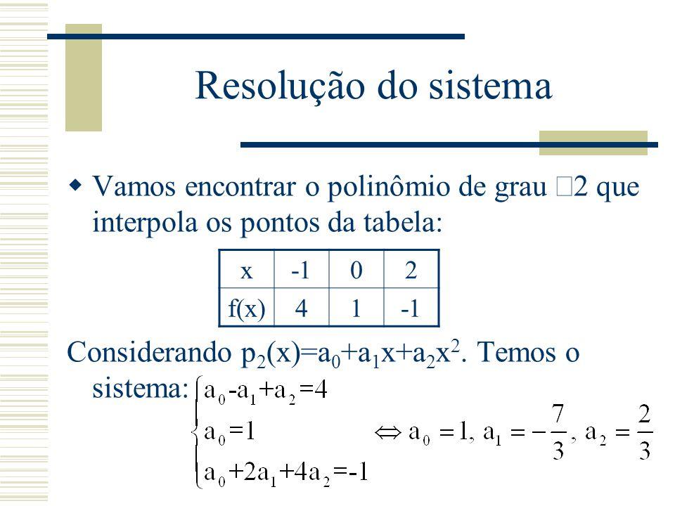 Resolução do sistema Vamos encontrar o polinômio de grau £2 que interpola os pontos da tabela: Considerando p2(x)=a0+a1x+a2x2. Temos o sistema: