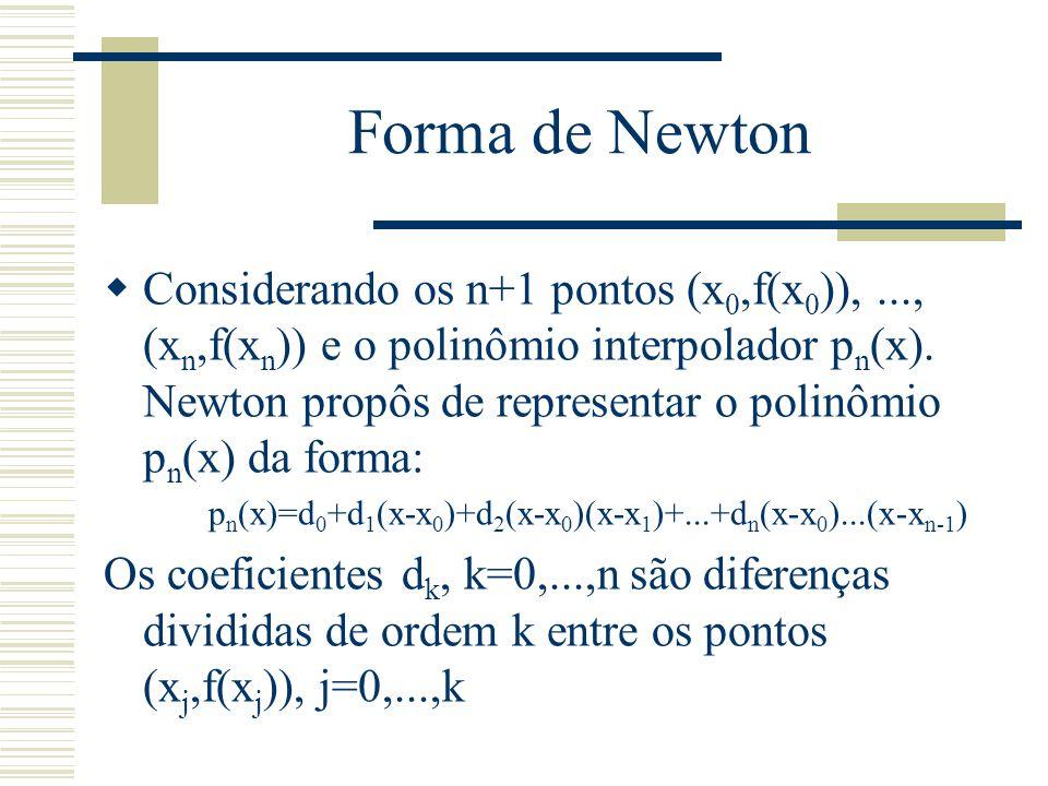 Forma de Newton