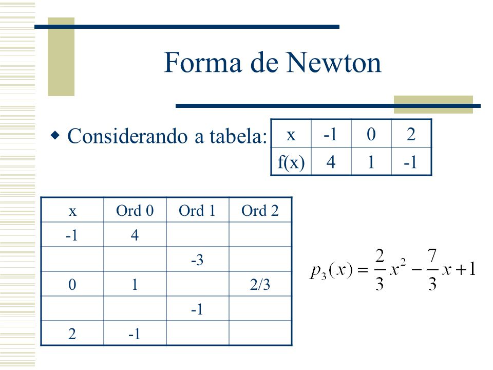 Forma de Newton Considerando a tabela: x -1 2 f(x) 4 1 x Ord 0 Ord 1