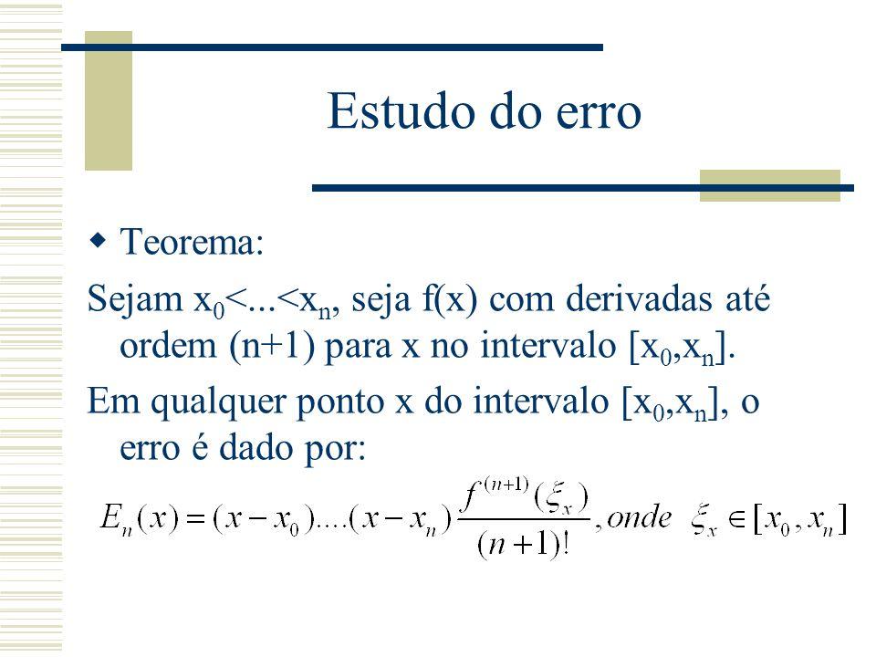 Estudo do erro Teorema: