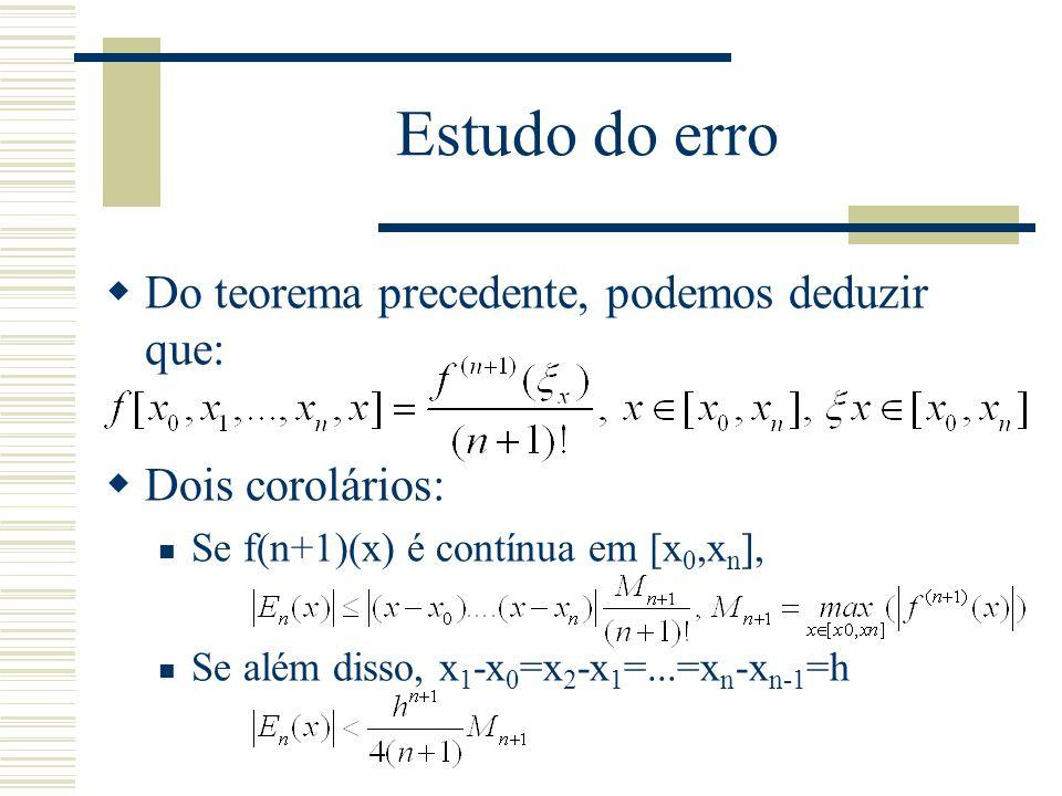 Estudo do erro Do teorema precedente, podemos deduzir que: