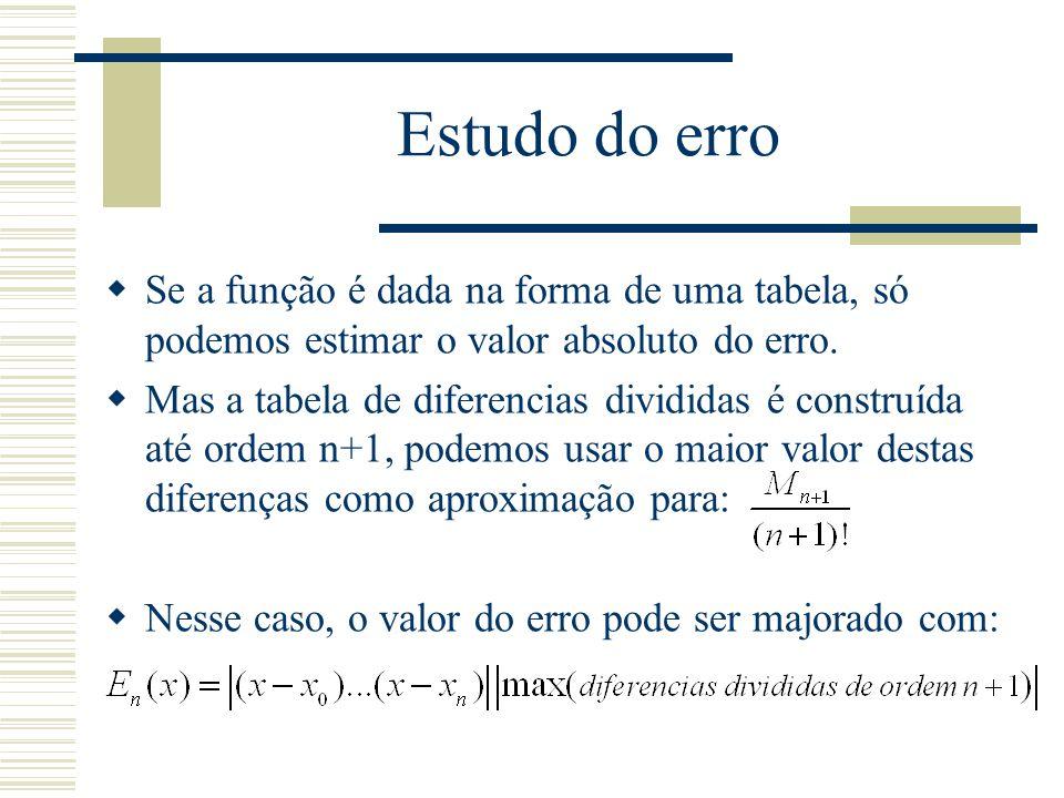 Estudo do erro Se a função é dada na forma de uma tabela, só podemos estimar o valor absoluto do erro.
