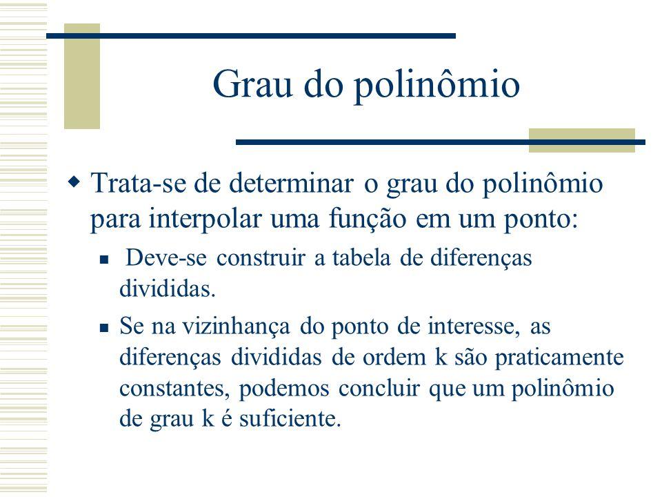 Grau do polinômio Trata-se de determinar o grau do polinômio para interpolar uma função em um ponto: