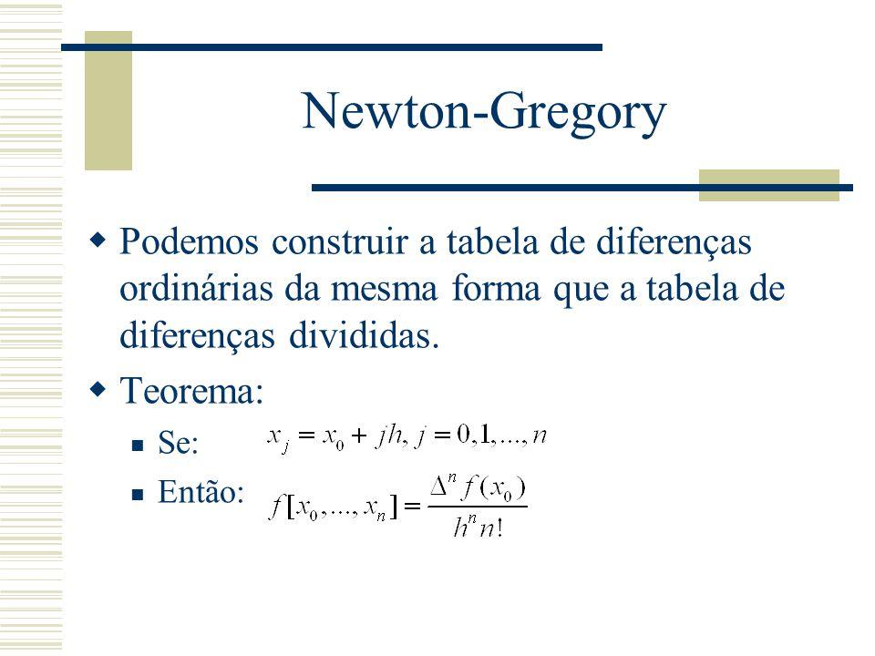 Newton-Gregory Podemos construir a tabela de diferenças ordinárias da mesma forma que a tabela de diferenças divididas.