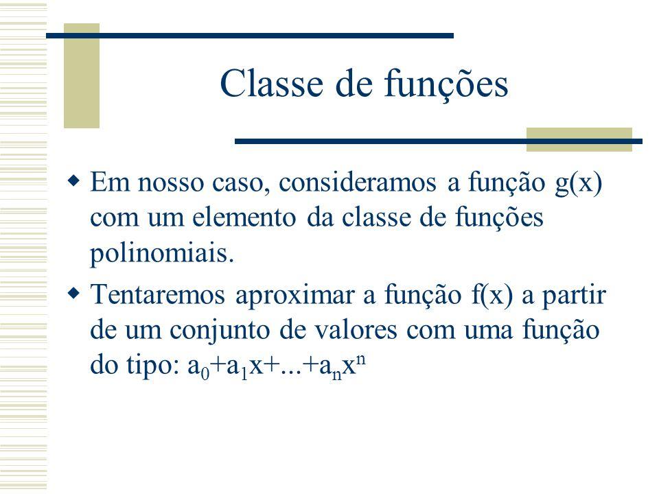 Classe de funções Em nosso caso, consideramos a função g(x) com um elemento da classe de funções polinomiais.