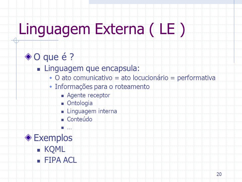 Linguagem Externa ( LE )