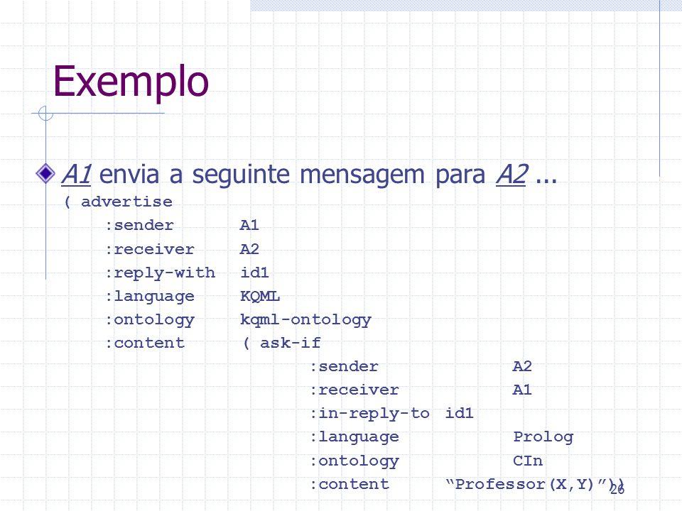 Exemplo A1 envia a seguinte mensagem para A2 ... :sender A1