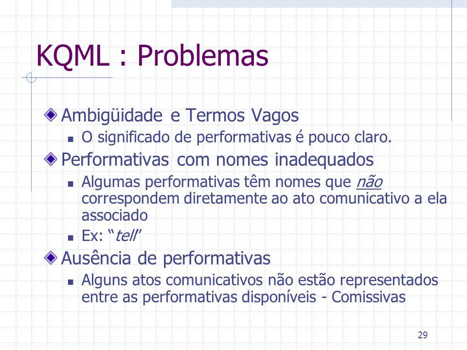 KQML : Problemas Ambigüidade e Termos Vagos