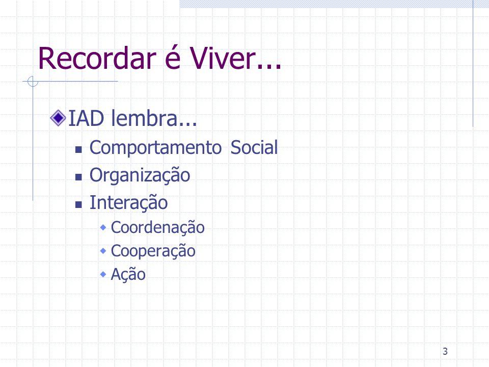 Recordar é Viver... IAD lembra... Comportamento Social Organização