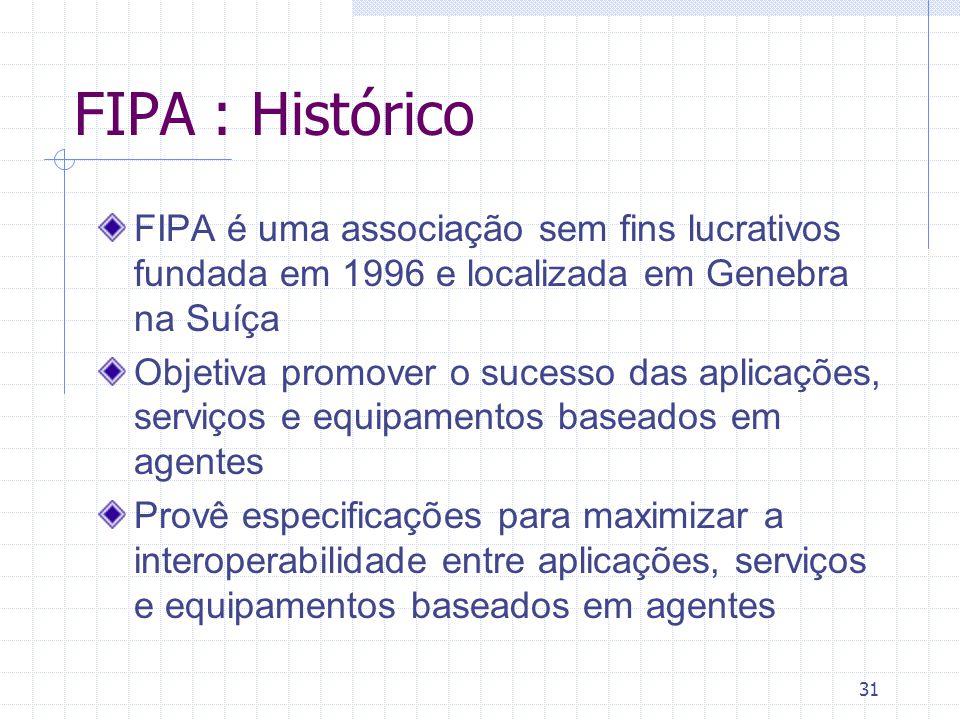 FIPA : Histórico FIPA é uma associação sem fins lucrativos fundada em 1996 e localizada em Genebra na Suíça.