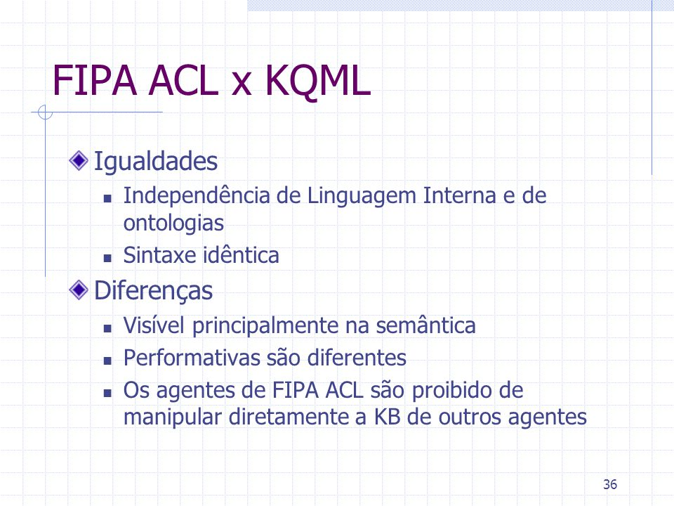 FIPA ACL x KQML Igualdades Diferenças