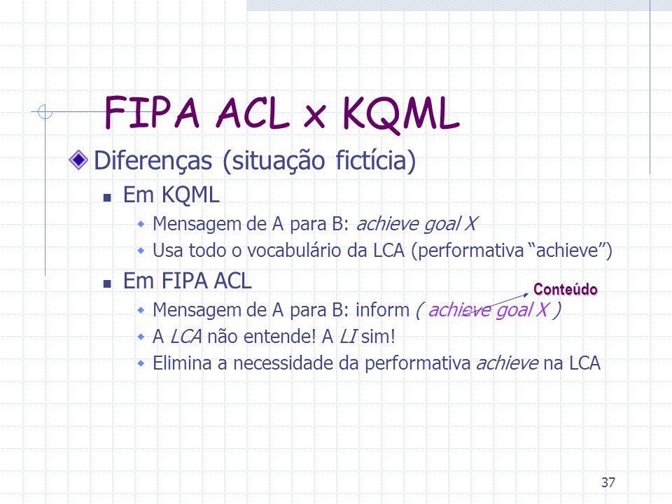FIPA ACL x KQML Diferenças (situação fictícia) Em KQML Em FIPA ACL