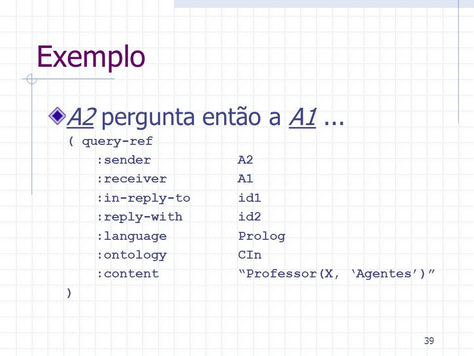 Exemplo A2 pergunta então a A1 ... ( query-ref :sender A2 :receiver A1