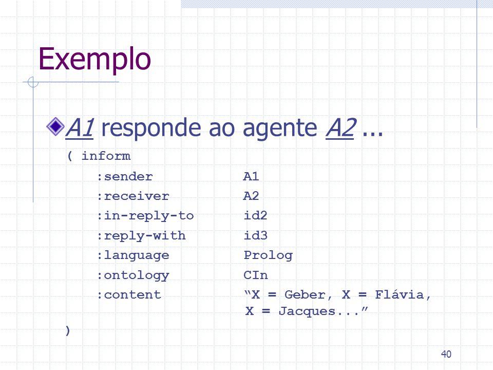 Exemplo A1 responde ao agente A2 ... ( inform :sender A1 :receiver A2