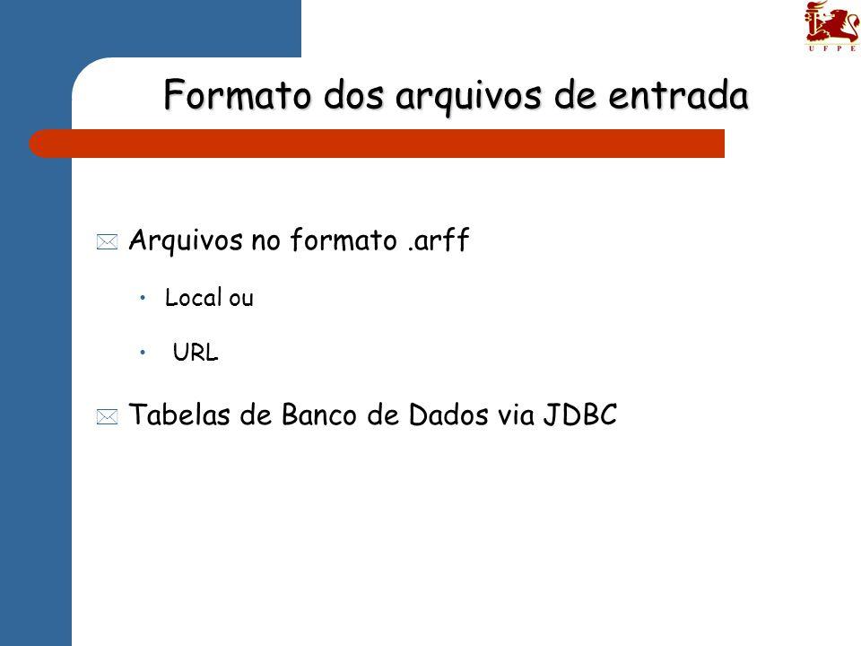 Formato dos arquivos de entrada
