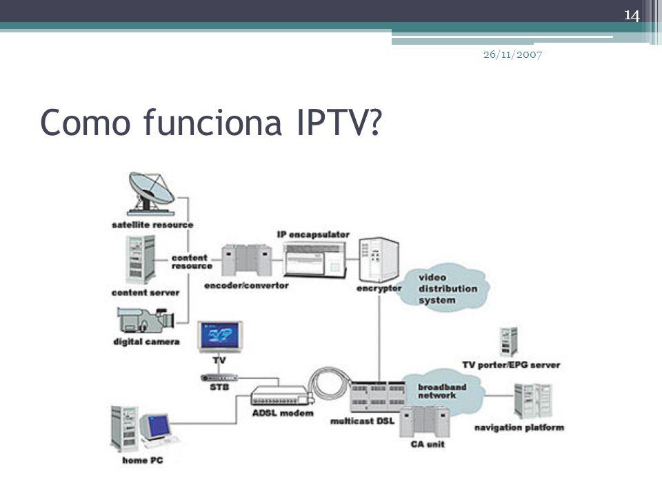 26/11/2007 Como funciona IPTV