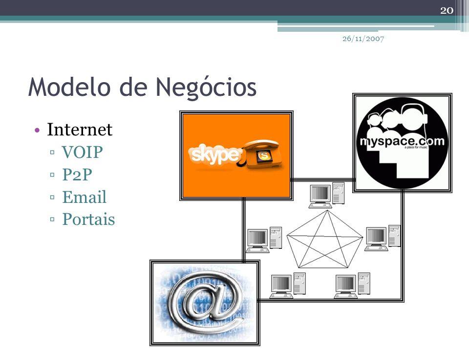 26/11/2007 Modelo de Negócios Internet VOIP P2P Email Portais