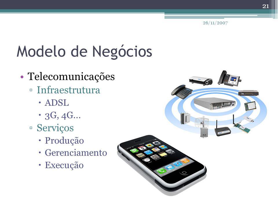 Modelo de Negócios Telecomunicações Infraestrutura Serviços ADSL