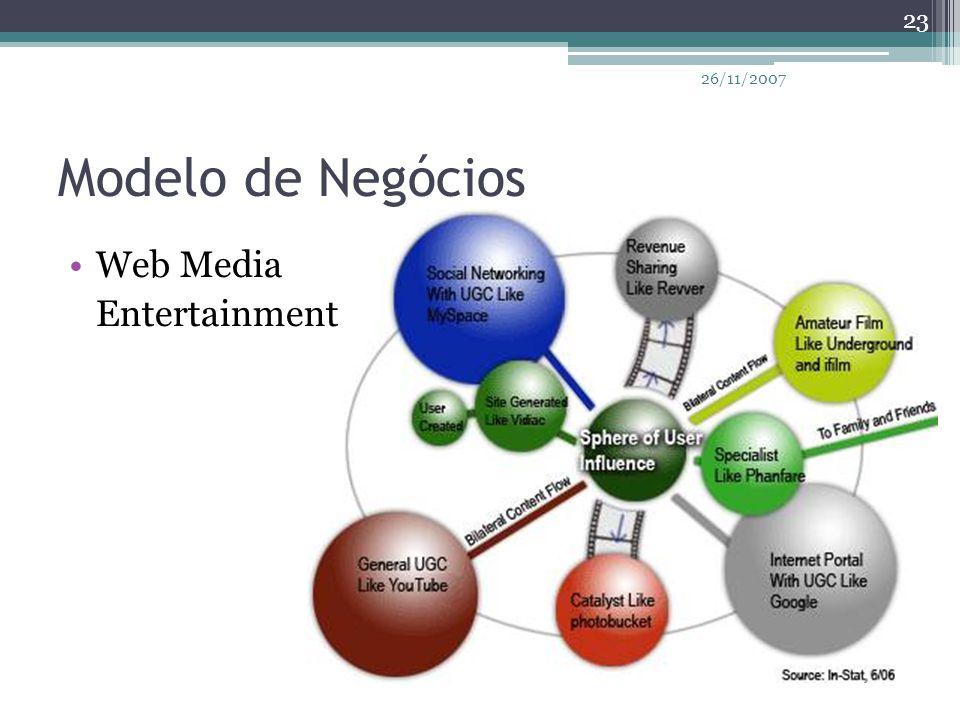 26/11/2007 Modelo de Negócios Web Media Entertainment