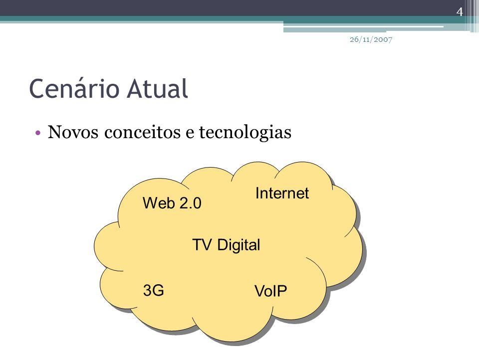 Cenário Atual Novos conceitos e tecnologias Internet Web 2.0