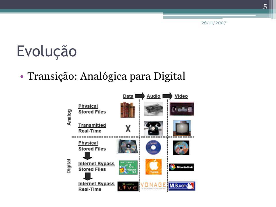 26/11/2007 Evolução Transição: Analógica para Digital