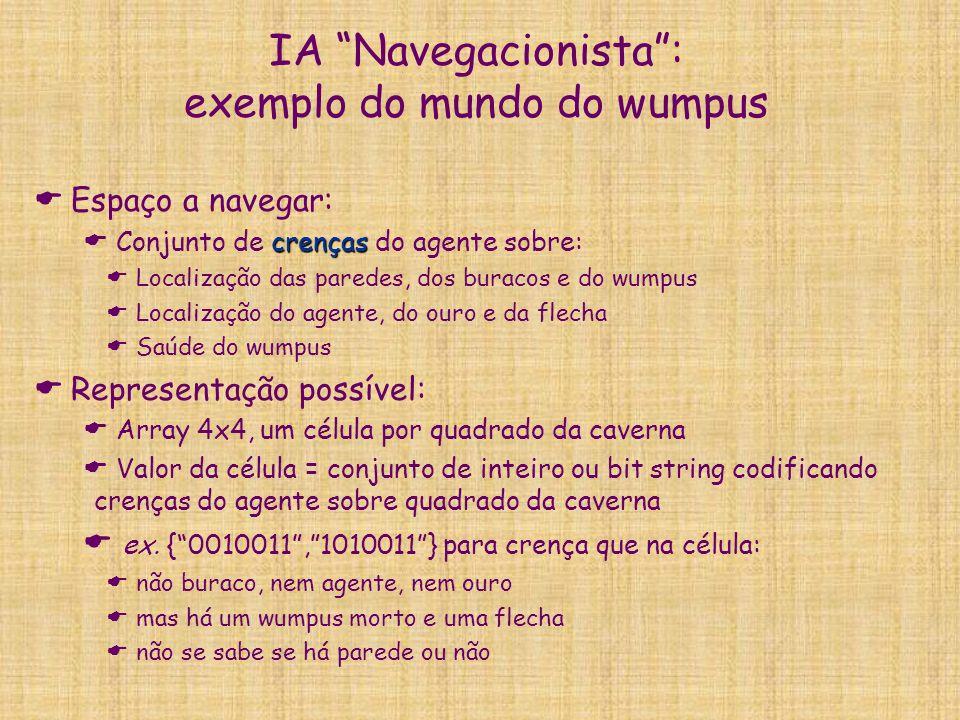 IA Navegacionista : exemplo do mundo do wumpus
