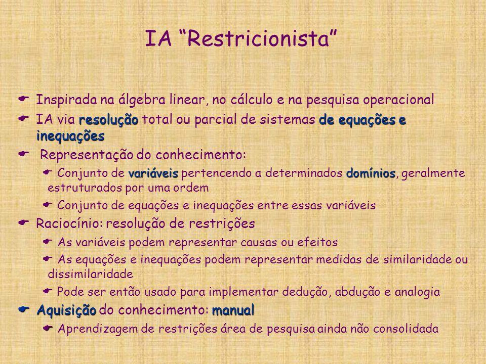 IA Restricionista Inspirada na álgebra linear, no cálculo e na pesquisa operacional.