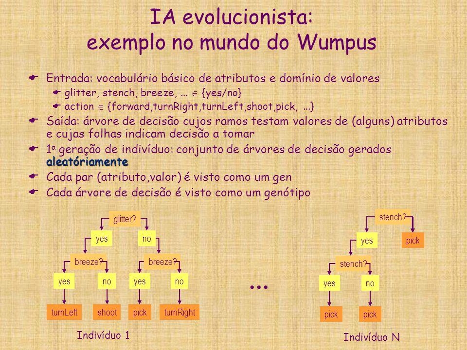 IA evolucionista: exemplo no mundo do Wumpus