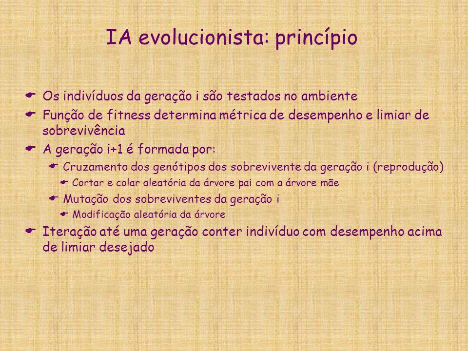 IA evolucionista: princípio