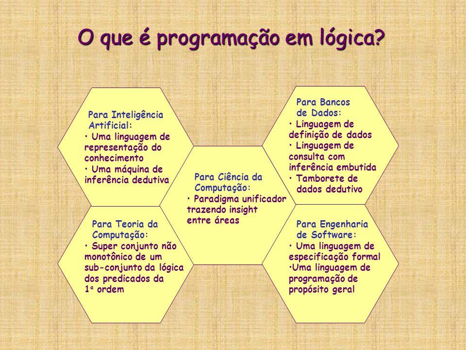 O que é programação em lógica